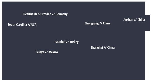 BFC-profile production sites
